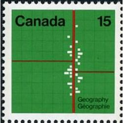 Canada stamp 583p geography aerial view 15 1972