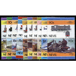 nevis stamp 192 mint locomotives inc 1983
