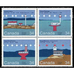 canada stamp 1066a canadian lighthouses 2 1985